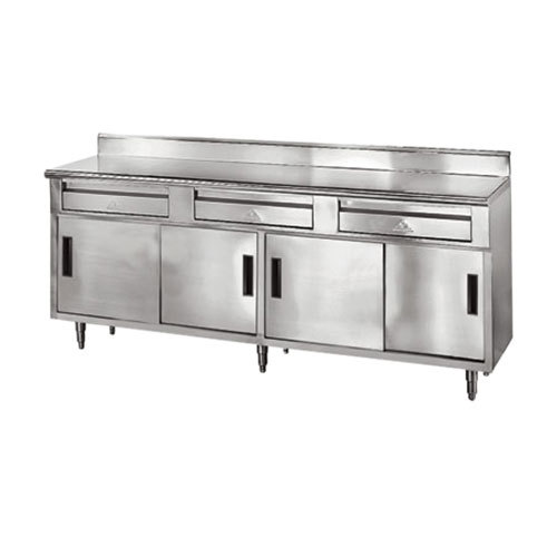 main picture video - Stainless Steel Work Table With Backsplash