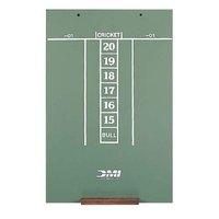 Chalk Scoreboard