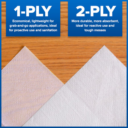 1-Ply and 2-Ply Napkins