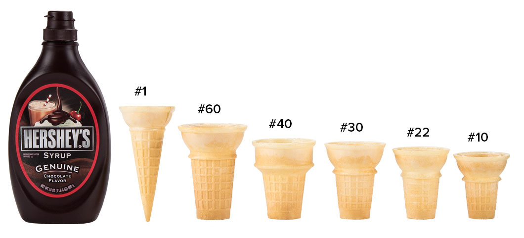 Body types: Guide to the ice cream cone