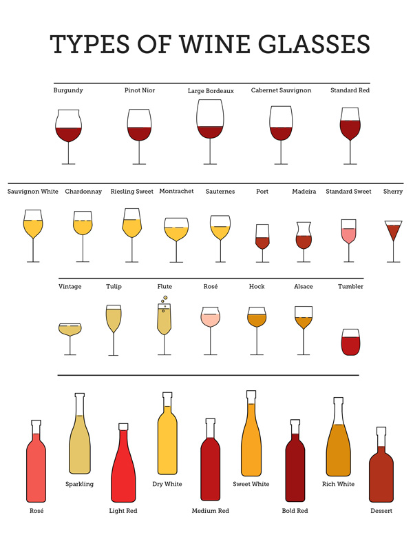 types of wine glasses wine glass buying guide. Black Bedroom Furniture Sets. Home Design Ideas